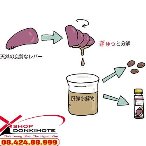 Thuốc Hepalyse Liver Hydrolysate Bổ Gan là thực phẩm chức năng bán chạy tại Nhật Bản và châu Á.