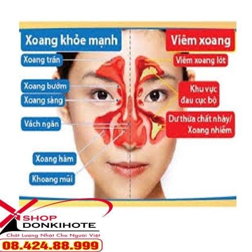 Cách sử dụng sản phẩm thuốc đặc trị viêm xoang Chikunain 56 viên hiệu quả